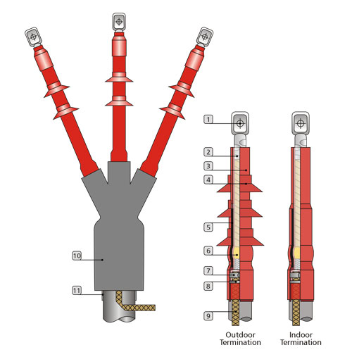 heat-terminal-technical